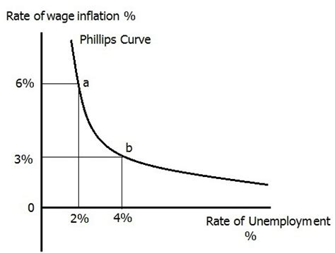 CLASSICAL AND EYNESIAN ECONOMIC XPLANATIONS FOR UNEMPLOYMENT